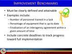 improvement benchmarks