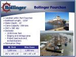 bollinger fourchon