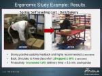 ergonomic study example results