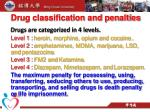 drug classification and penalties