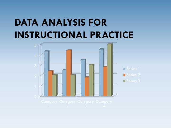 data analysis for instructional practice n.