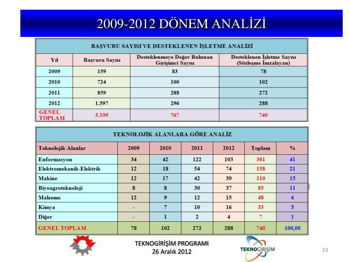 2009-2012 DÖNEM