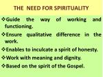 the need for spirituality