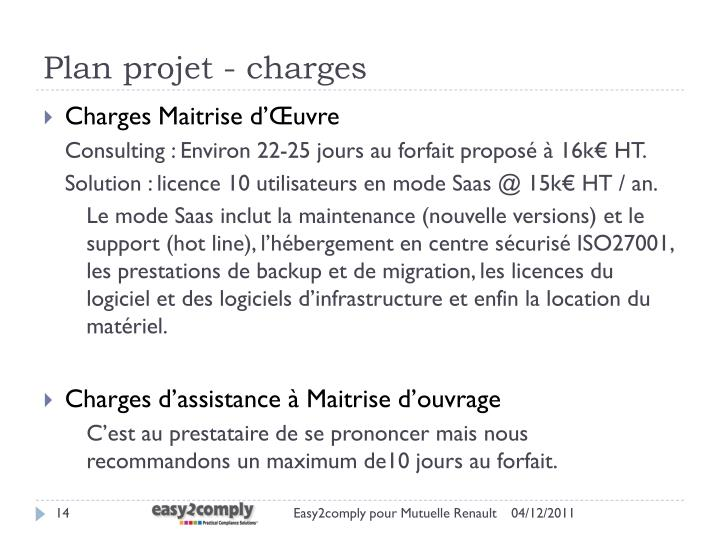 Plan projet - charges