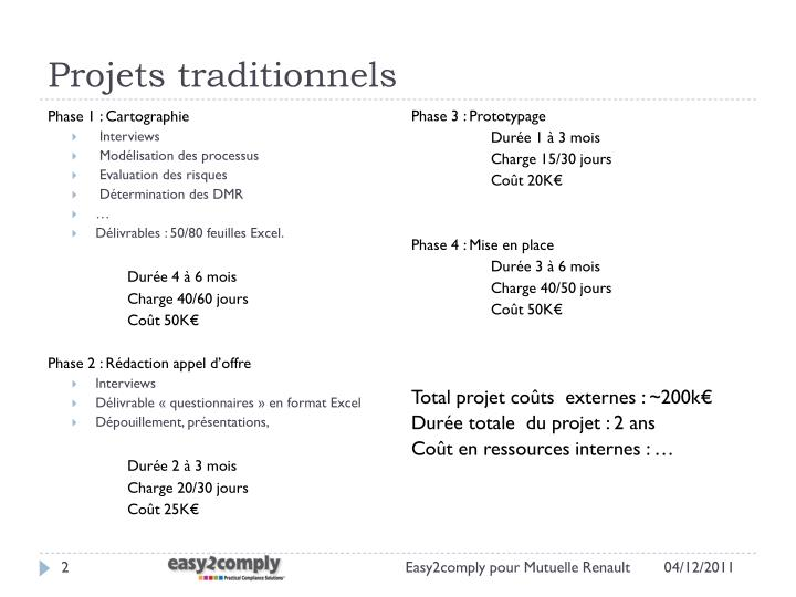 Projets traditionnels