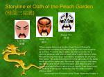 storyline of oath of the peach garden