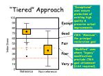 tiered approach