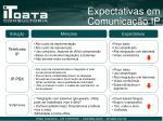 expectativas em comunica o ip