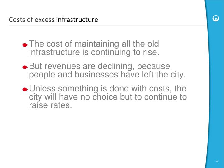 Costs of excess