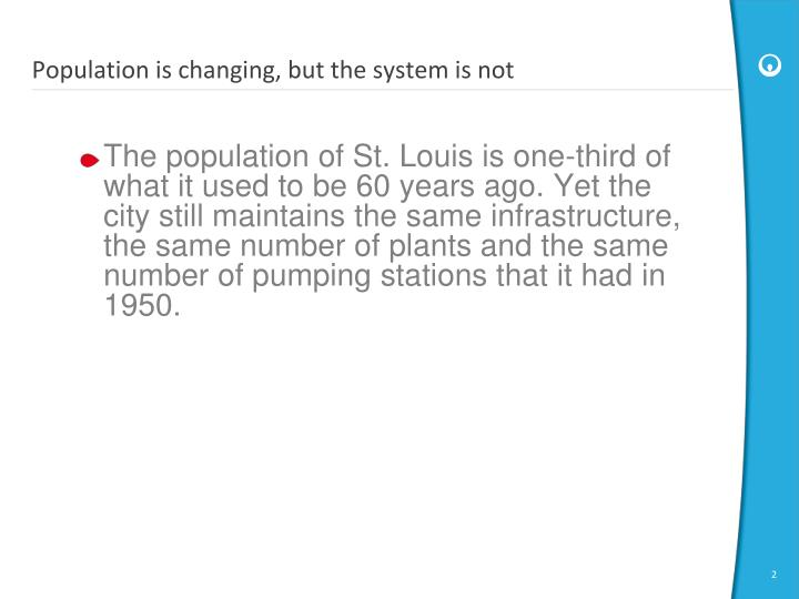 Population is changing but the system is not
