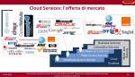 cloud services l offerta di mercato