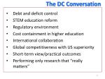 the dc conversation