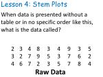 when data is presented without a table or in no specific order like this what is the data called
