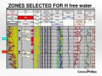 zones selected for h free water