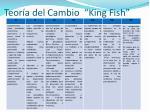 teor a del cambio king fish