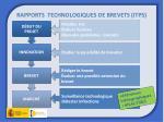 rapports technologiques de brevets itps
