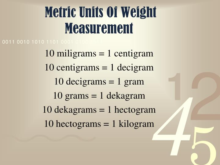 Metric Units Of Weight Measurement