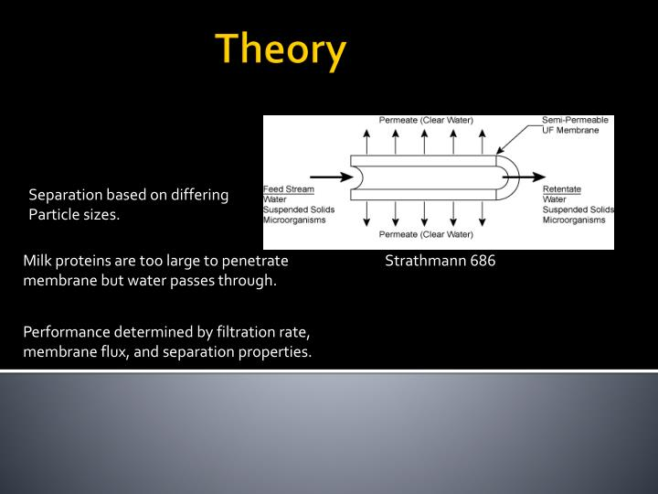 Separation based on differing