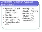anticipated admission averages u of alberta