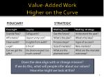 value added work higher on the curve