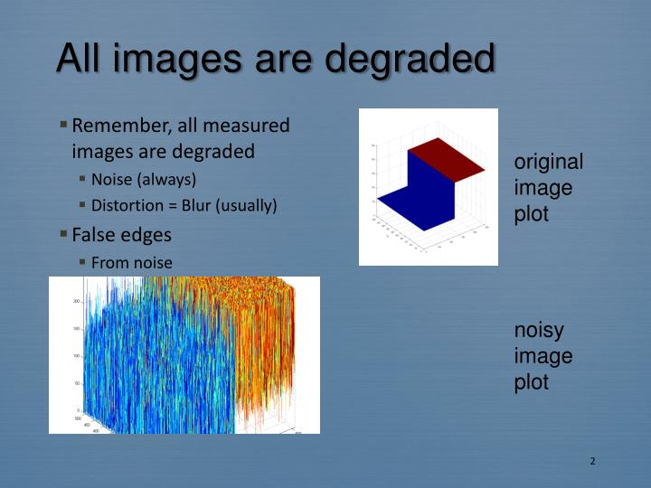 All images are degraded