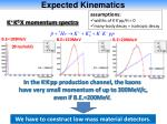 expected kinematics