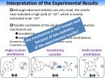 interpretation of the experimental results