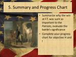 5 summary and progress chart