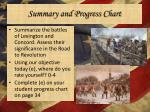 summary and progress chart