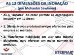 as 12 dimens es da inova o por mohanbir sawhney2