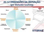 as 12 dimens es da inova o por mohanbir sawhney6