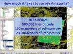 how much it takes to survey amazonia