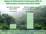 impact of reforestation in amazonia 30 of deforestation recovers from 2015 20251