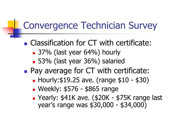 Convergence Technician Survey