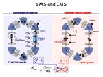 sms and ims