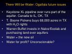 there will be water ogallala future issues