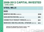 2008 2013 capital invested millions