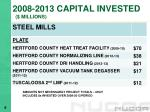 2008 2013 capital invested millions2