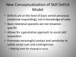 new conceptualization of skill deficit model