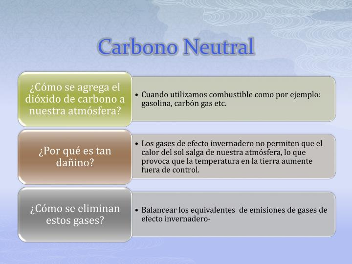 Carbono neutral1