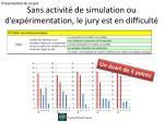 sans activit de simulation ou d exp rimentation le jury est en difficult