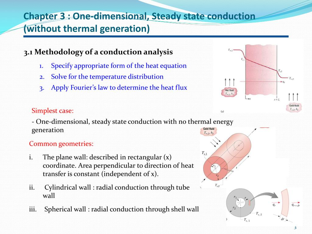 PPT - One-Dimensional Steady-State Conduction PowerPoint