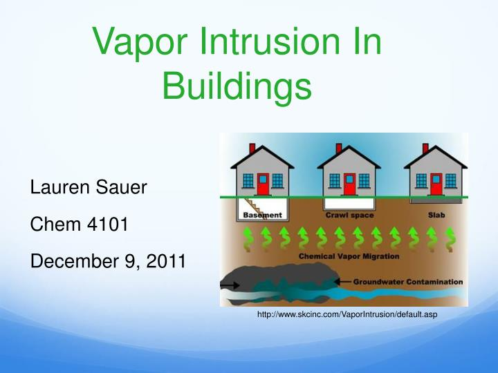 vapor intrusion in buildings n.