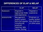 differences of elap nelap2