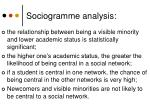 sociogramme analysis