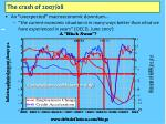 the crash of 2007 08