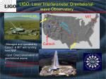 ligo laser interferometer gravitational wave observatory