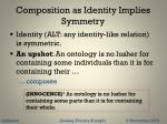 composition as identity implies symmetry