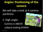 angles positioning of the camera1