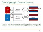 data mapping in current systems